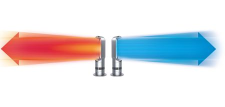 Dyson AM05 Hot & Cool