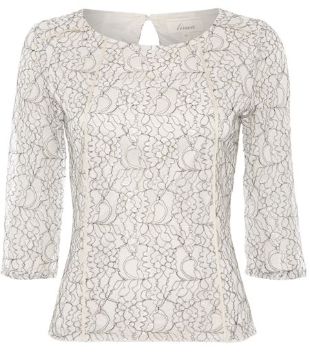 Linea Lace 3/4 sleeve top