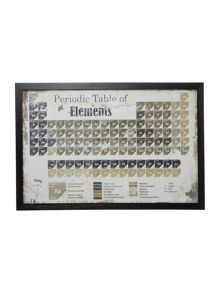 Vintage periodic table wall art