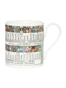 Picture Maps Art Timeline Mug