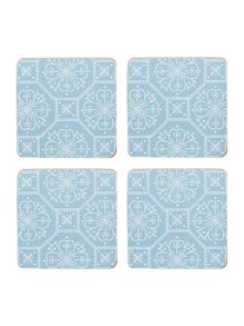 Traveller Stamp Coaster Set Of 4