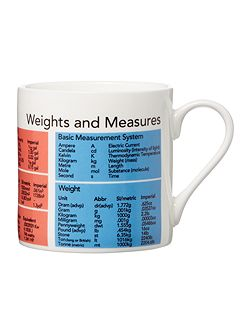 Large Weights & Measures Mug