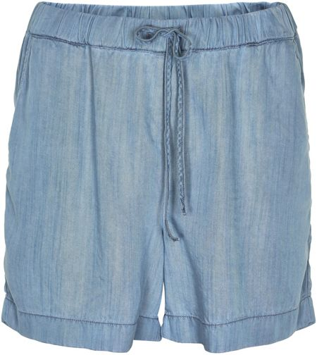 Soaked in Luxury Denim Shorts