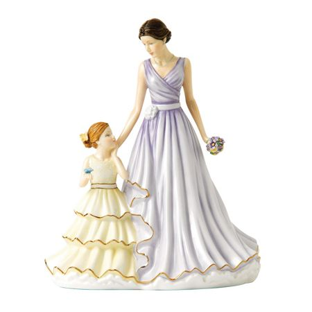 Royal Doulton Mothers Figure of 2017 Precious Memories