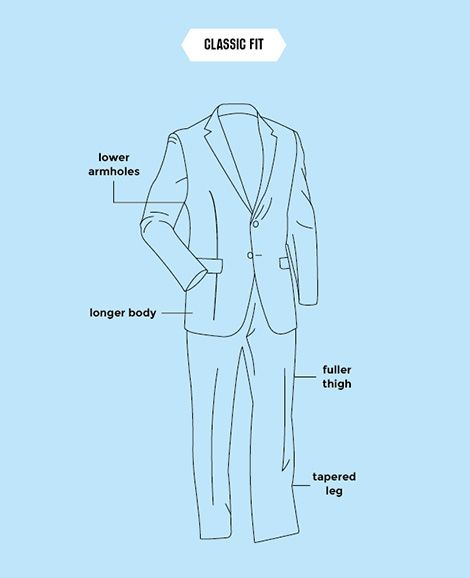 House of Fraser classic fit suit illustration