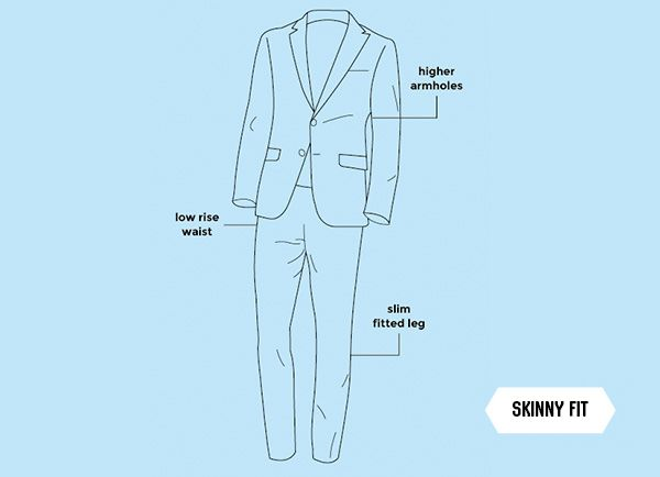 House of Fraser skinny fit suit illustration
